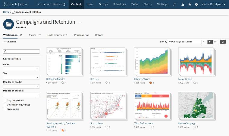 3 phần mềm phân tích và hiển thị dữ liệu