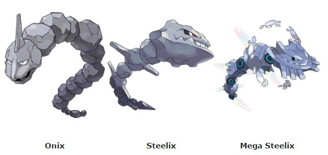 Quá trình tiến hóa của Pokemon Onix