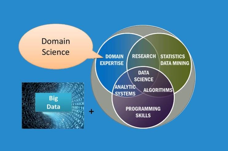 Khoa học dữ liệu là gì?