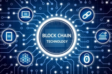 Blockchain là gì?